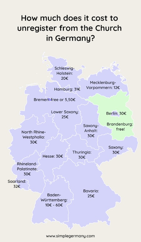 Map of German states with the cost to unregister from church