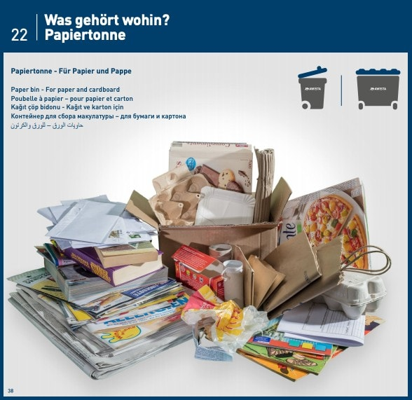 Paper trash guide Germany