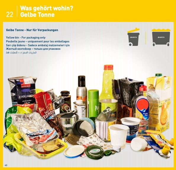 Plastic trash guide Germany