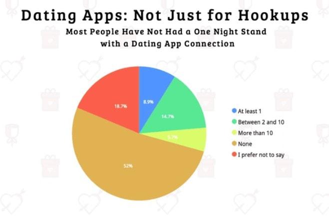 dating apps i karlskoga