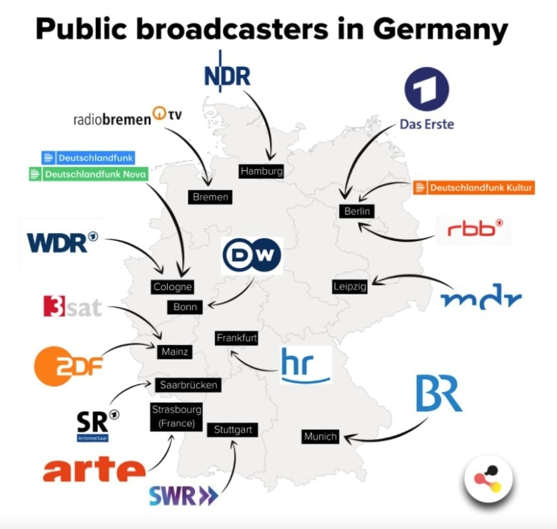 Map of public broadcasters in Germany