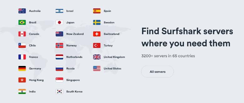 Surfshark server locations