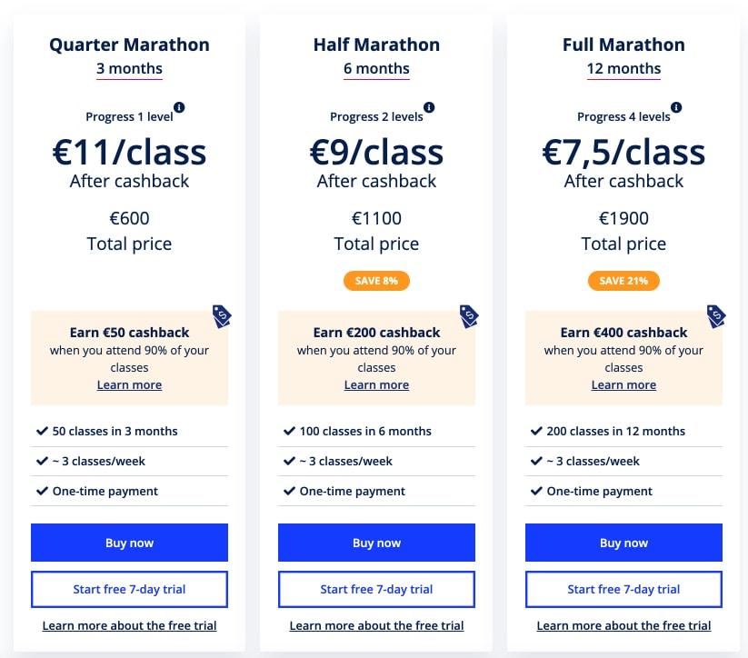 Prices for Lingoda Marathon courses
